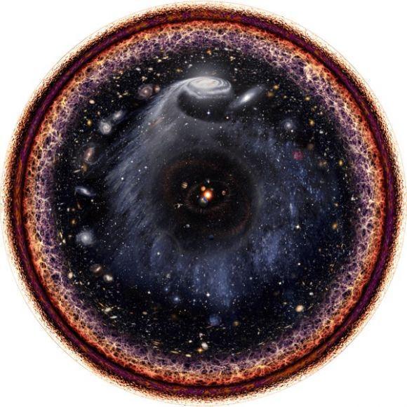 universo in un cerchio