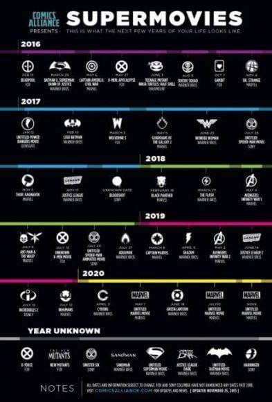 film dei supereroi