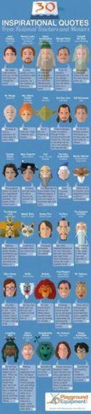 Infografica citazioni