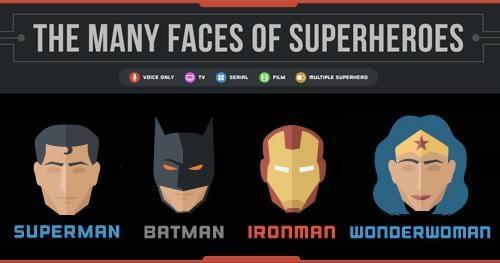 volti dei supereroi