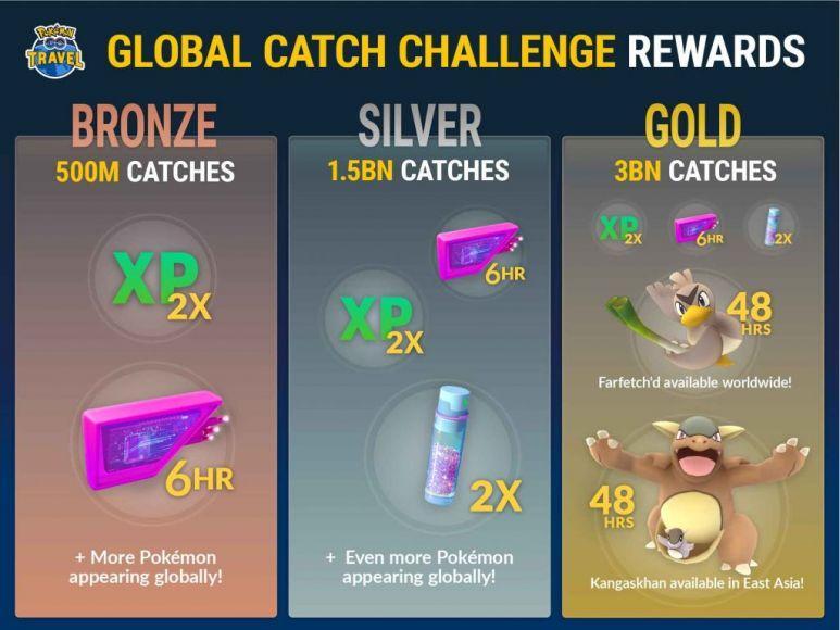pokémon-go-global-catch