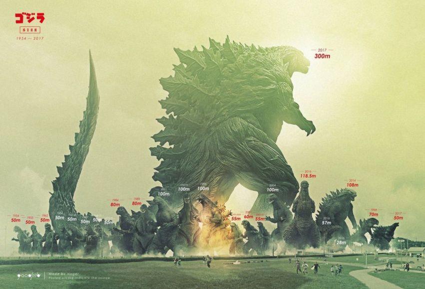 Godzilla dimensioni