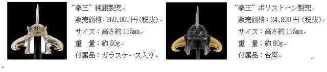 elmo d'oro del Re di Hokuto