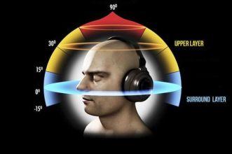 musica 8d audio