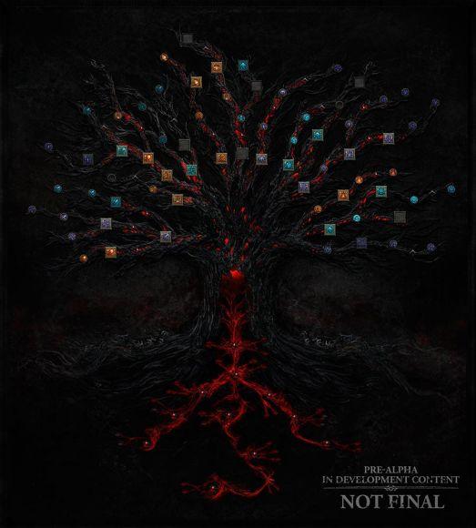 albero skill diablo 4 diablo IV